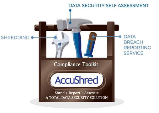 AccuShred and CSR Privacy Solutions