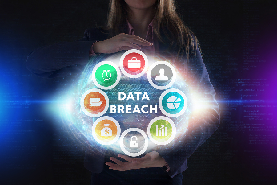 data breach response plan